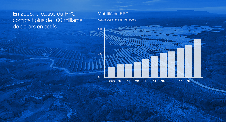 sustainability Graph Desktop Fr