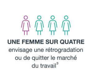 1in4 Women Citation 3 Fr