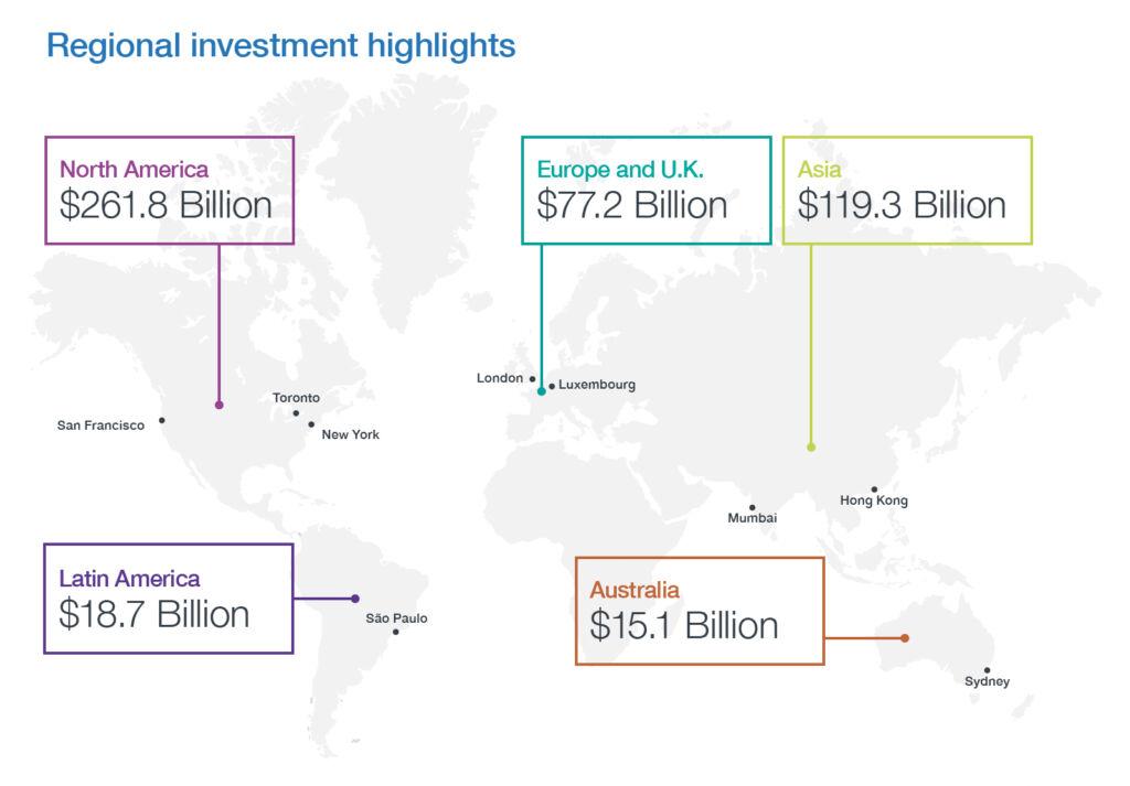 regional Investment Highlights Desktop En