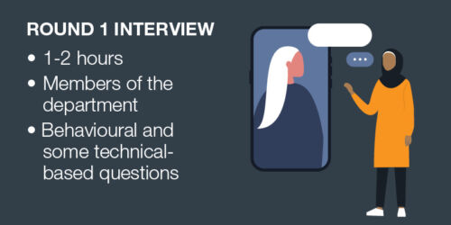 cpp102 Interview Tips En 1