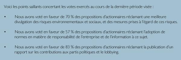 2016 Proxy Voting highlights1 - FR
